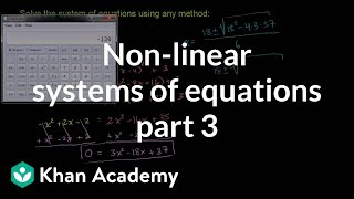 Non-linear systems of equations 3 | Algebra II | Khan Academy