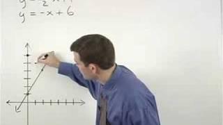 Prentice Hall Algebra 1 - Math Homework Help - MathHelp.com