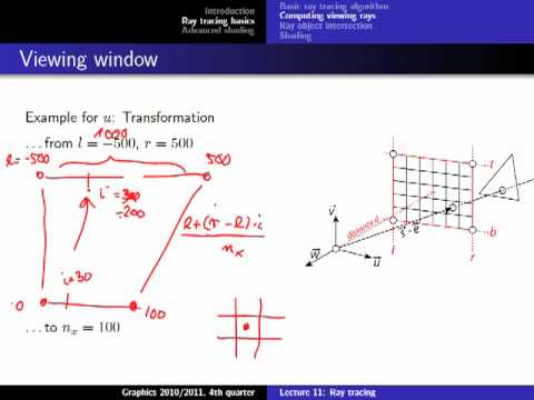 Computer Graphics 2012, Lect. 11(1) - Ray Tracing I