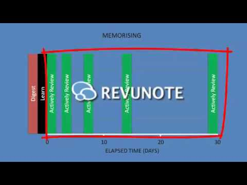 Video of Revunote for Evernote