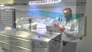 2016 KI Award Recipient: Turbo Coil® Refrigerated Systems, Inc.