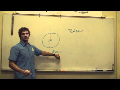 Orbital Mechanics with Mark Soltys