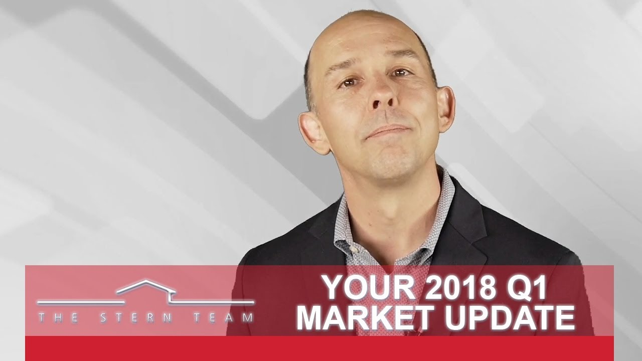 How Has the Market Been Doing This Year?