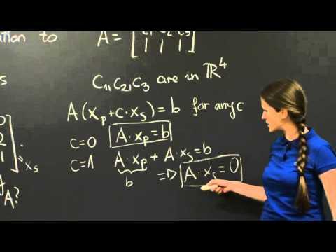Ein Überblick über Key Ideas | MIT 18.06SC Linear Algebra, Herbst 2011