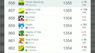 Video Persib Bandung Ungguli Klub MLS Di Peringkat Dunia MP3, 3GP, MP4, WEBM, AVI, FLV Oktober 2017