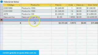 Tablas de productos, compras, ventas