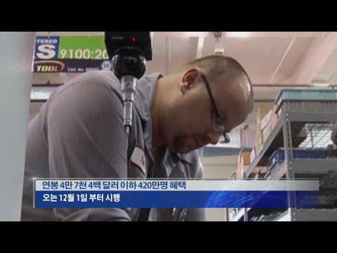 오버타임 지급 대상 확대 5.19.16  KBS America News