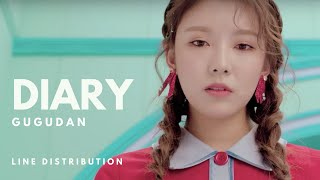 GUGUDAN 구구단 - DIARY 일기 (20th Century Boy And Girl Ost) || Line Distribution