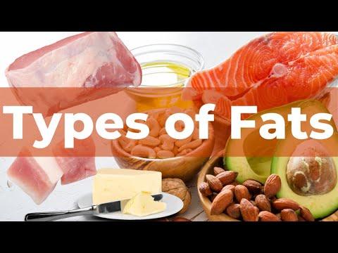 Lipids (fats) - triglycerides, phospholipids, & sterols
