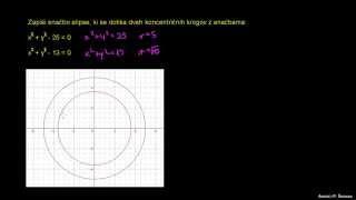 Naloga 9 – koncentrični krogi in elipsa