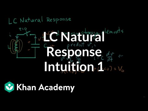 Download LC natural response intuition 1 HD Mp4 3GP Video and MP3