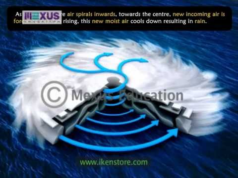 planetary wind - This video explains the phenomenon of Variable wind System as well as Jet Stream. This is a product of Mexus Education Pvt. Ltd., an education innovations co...