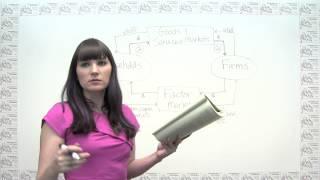 Practice Problem - Circular Flow Model 1