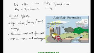 This video lecture from Man and His Environment (F.Sc. second year Biology) covers information about water pollution, acid rain and effects of fertilizers, pesticides and insecticides on ecosystem.It also include details about eutrophication (algal bloom) and their effects on fresh water ecosystem. Find more e-learning material and educational video lectures in Urdu at maktab.pk. These videos are free to use for promotional and commercial purpose by keeping the credits to Maktab