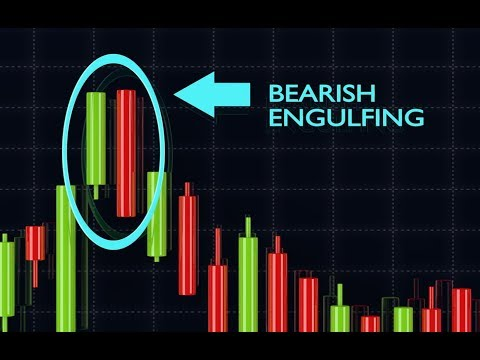 How To Trade The Bearish Engulfing Pattern 🏯