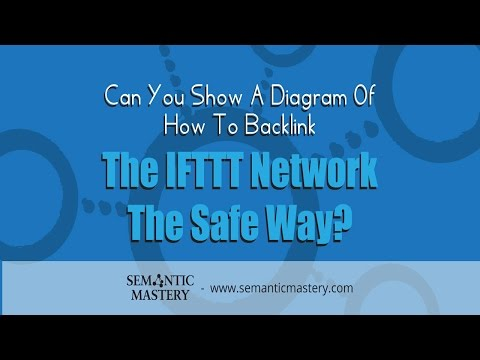 Can You Show A Diagram Of How To Backlink The IFTTT Network The Safe Way?