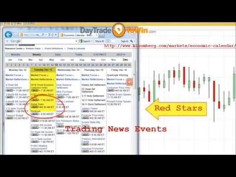Forex Day Trading Strategy Every Trader Needs To Know Trading Forex For Profit