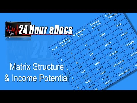 24 Hour eDocs Matrix Structure and Income Potential 1080P HD n