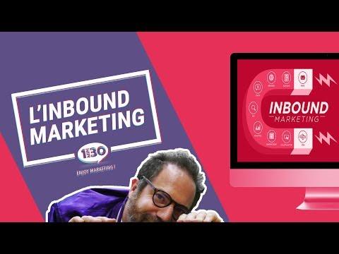 Comprendre l'Inbound Marketing en vidéo