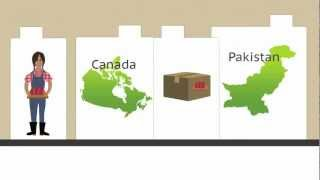 Promotional Motion Graphic Video for the CAHRC (Canadian Agricultural Human Resource Council)