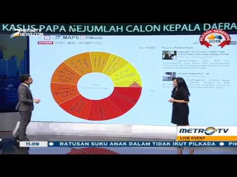 Special Event Pembahasan Quick Count Mendominasi Media Sosial