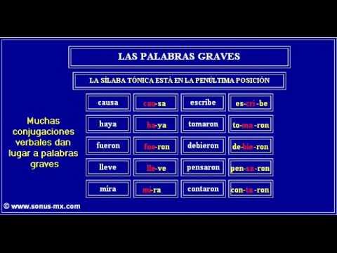 La clasificación de las palabras graves.