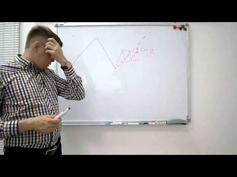 Форекс индикатор треугольник