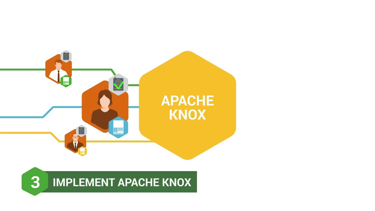 4 个简单步骤实现 Hadoop 安全性