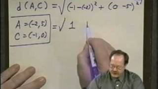College Algebra - Lecture 6 - Graphs