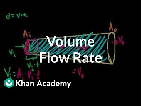 continuity equation physics. continuity equation physics y