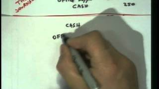 "Accounting 1: Program #7 - ""Debits and Credits"""