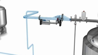 Výroba pleťových krému … INOXPA