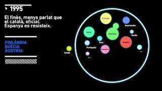 La Plataforma per la Llengua i la Fundació Vincle expliquen el cas excepcional de la llengua catalana a la Unió Europea. El vídeo denuncia que totes les ...