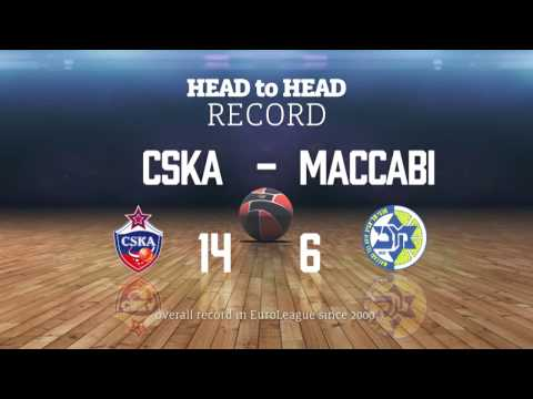 Greatest Rivalries: CSKA Moscow vs Maccabi FOX Tel Aviv