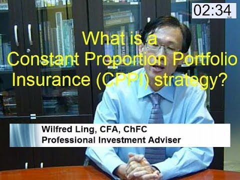 What is a Constant Proportion Portfolio Insurance (CPPI) strategy?