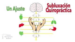 La Subluxación Quiropráctica