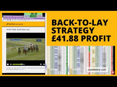 Back to Lay For Profit On Betfair
