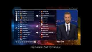Nicky Byrne Irish Eurovision votes (Irish version) 2015