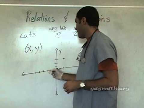 Algebra - Relationen und Funktionen