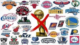 One Reason Why Your Favorite NBA Team WON'T Win The 2017 Championship by Total Pro Sports