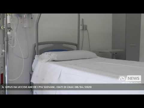IL VIRUS HA UCCISO ANCHE I PIU' GIOVANI. I DATI DI ZAIA | 08/04/2020
