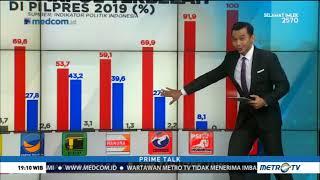 Video Survei Indikator: Banyak Kader Parpol Membelot di Pilpres 2019 MP3, 3GP, MP4, WEBM, AVI, FLV Januari 2019