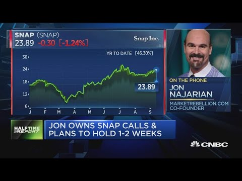 Options traders: Snap is surging and could be heading higher