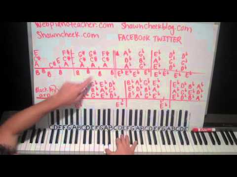 How To Play I Don't Like Mondays by Boomtown Rats Piano Lesson Shawn Cheek Tutorial