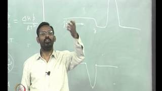 Mod-01 Lec-30 Thermodynamics Of Heterogeneous Systems