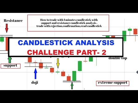 Trading 5 minute chart live - 5 minute candlestick trading - how to analyse 5 minute candlestick