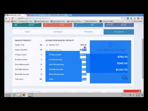 Work From Home Jobs UK – I Make $1000's From Home!