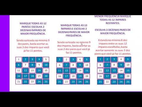 Jogos de meninas - COMO VIVER DE LOTOFÁCIL  TÉCNICA MARTINGALE