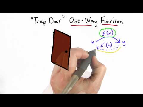 One Way Function - Applied Cryptography
