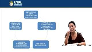 UTPL CONSISTENCIA - PERSPECTIVAS - DINÁMICAS [(PSICOLOGÍA)(PSICOLOGÍA DE LA PERSONALIDAD)]
